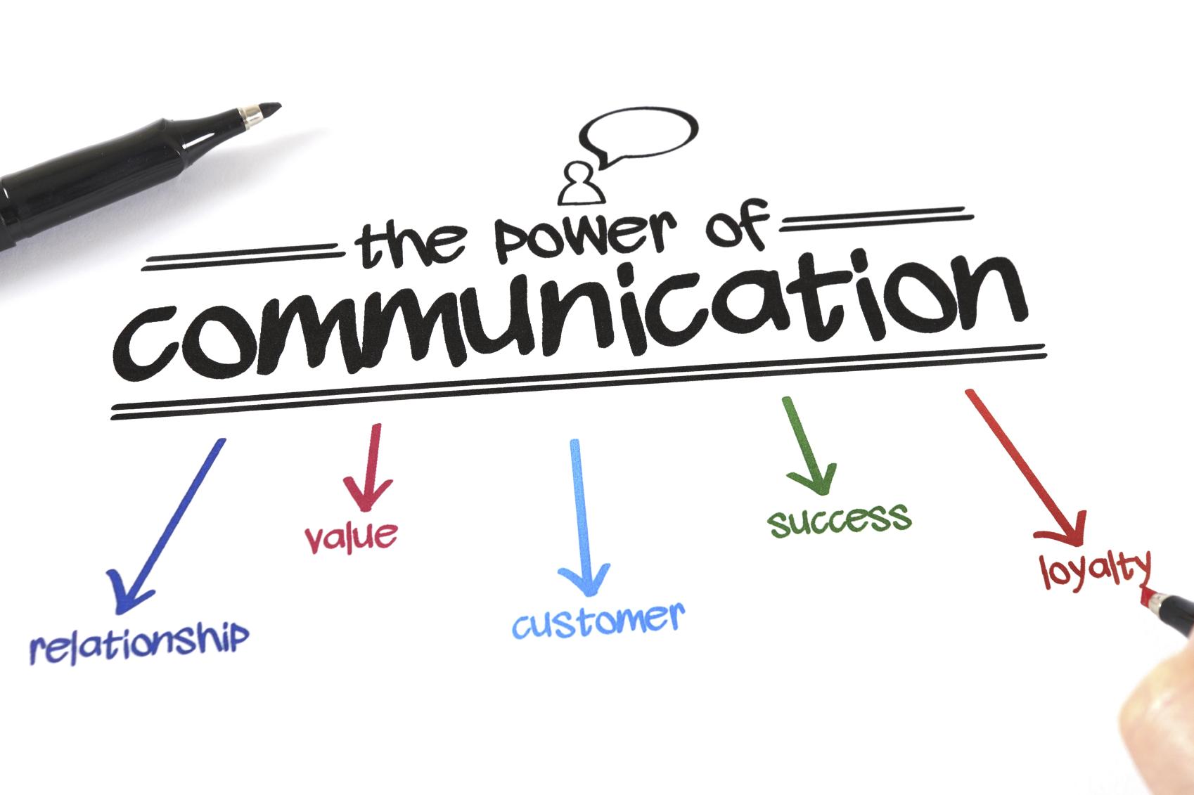 Power-of-Communication